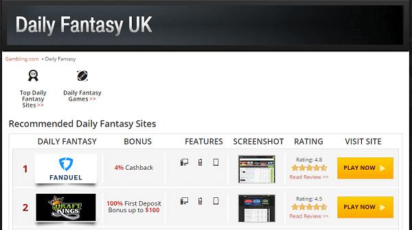 Gambling com fantasy