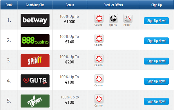 On Line Gambling