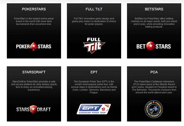 Top 10 Biggest Online Gambling Companies In 2015