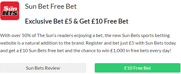 Online Gambling Sites Free Bets