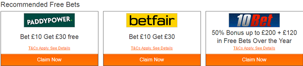 Online Gambling Sites With Free Bets