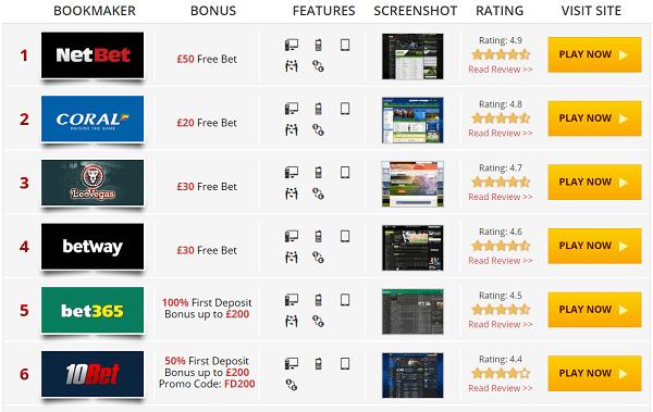 Best gambling websites eagle pass casino address